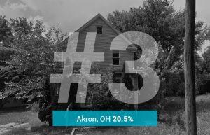 Akron, OH - 20.5% Underwater