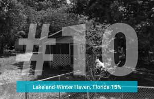 Lakeland-Winter Haven, FL - 15% Underwater