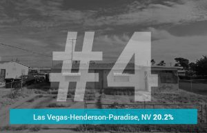 Las Vegas-Henderson-Paradise, NV - 20.2% Underwater