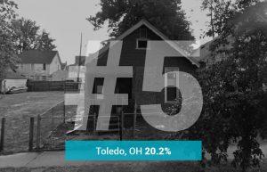 Toledo, OH - 20.2% Underwater